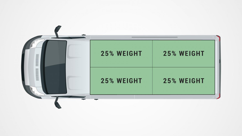 Camper Van Flooring Plan Weight Distribution.