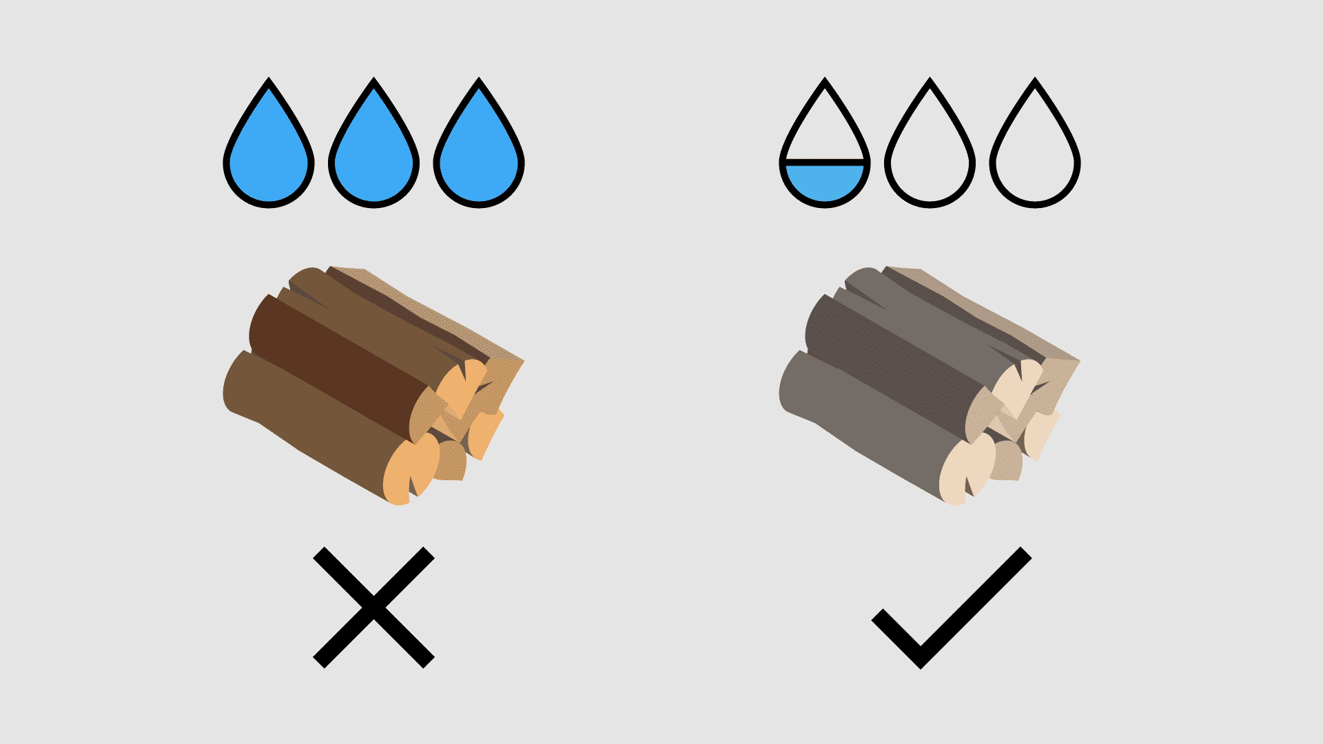 an illustration of the best type of wood to use inside a campervan wood-burning stove