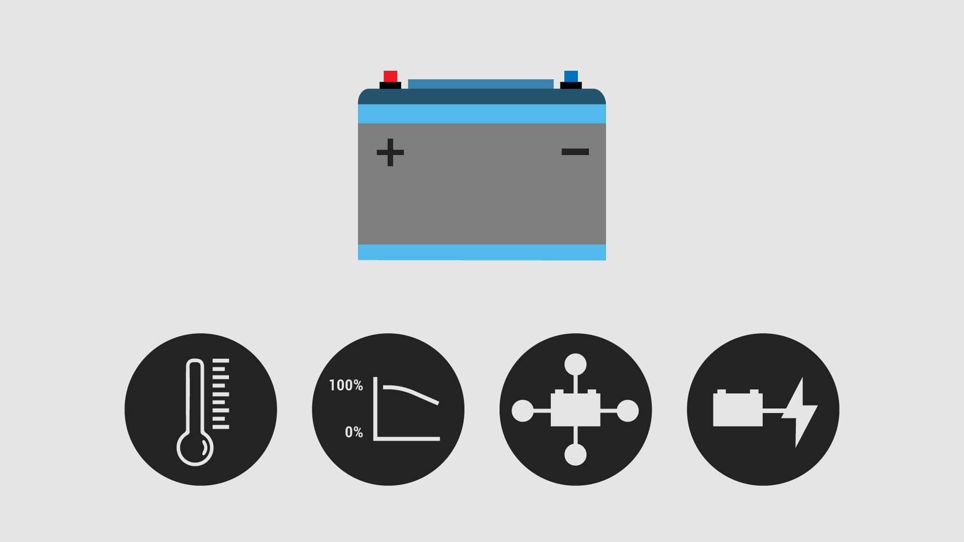 Campervan Leisure Battery performance
