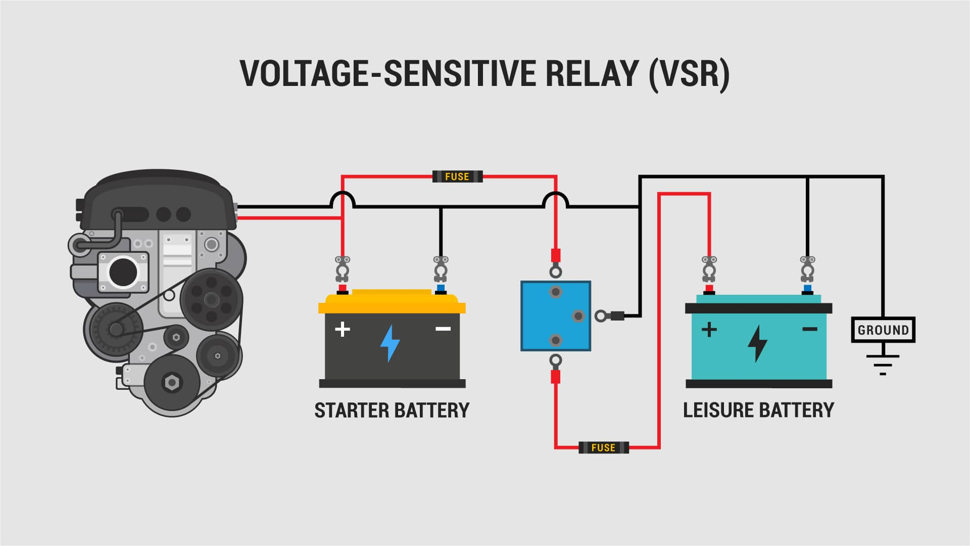 12v campervan intelligent voltage sensitive split charge relay wiring diagram