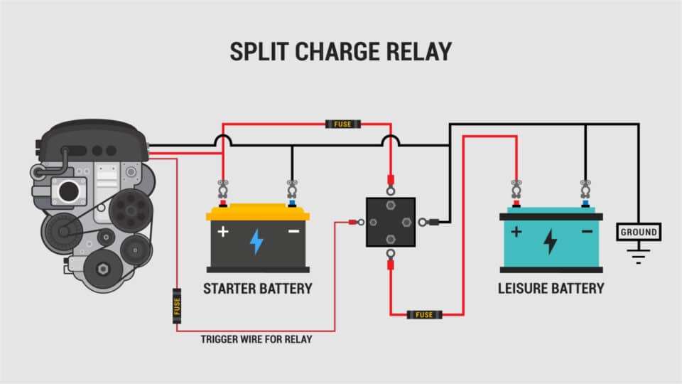 Manual Split Charge Relay