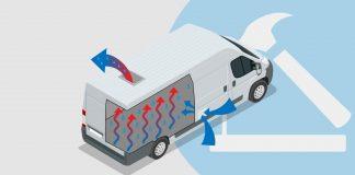 Campervan ventilation condensation