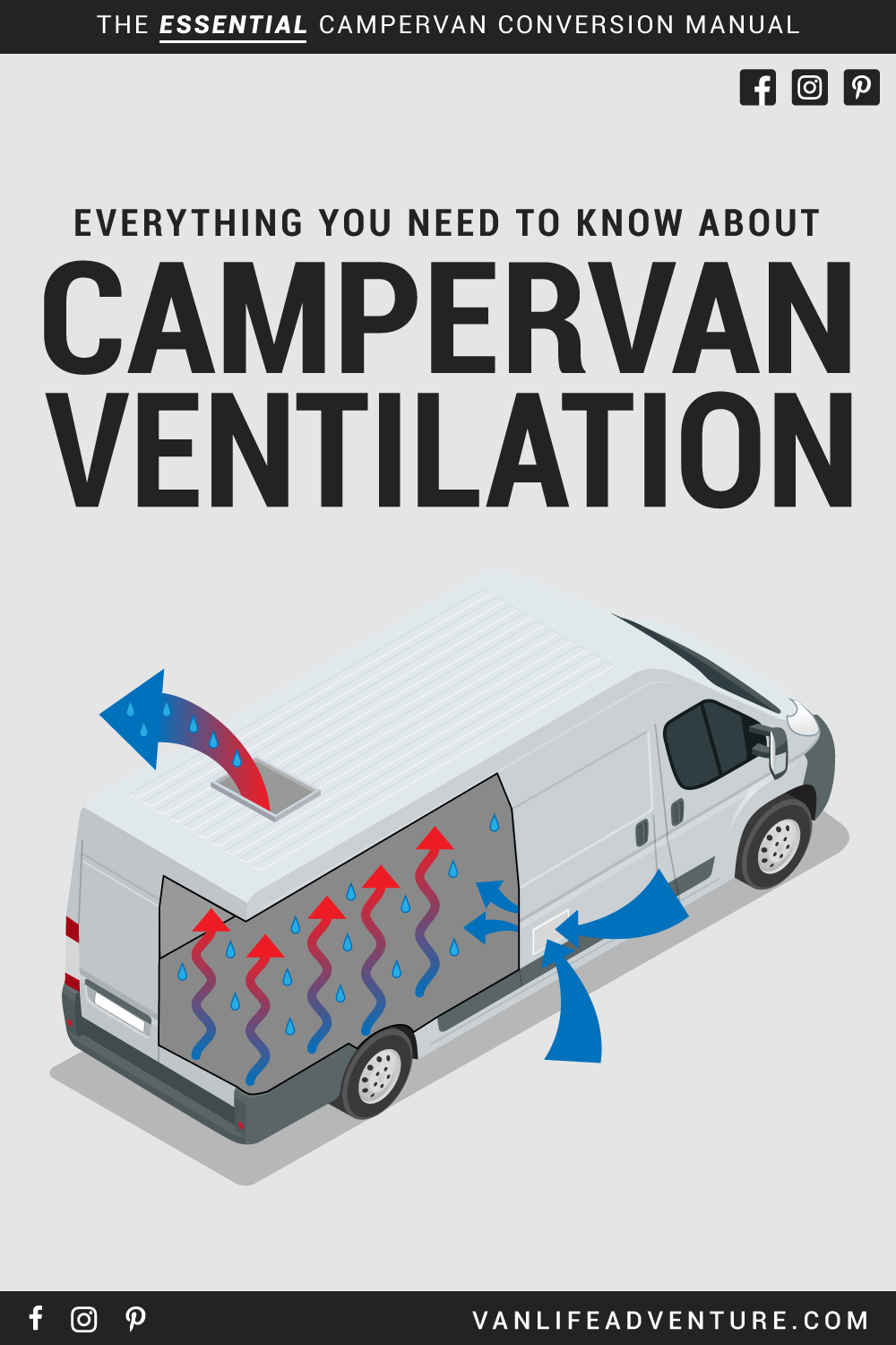 a picture of a van displaying campervan ventilation including a roof fan van