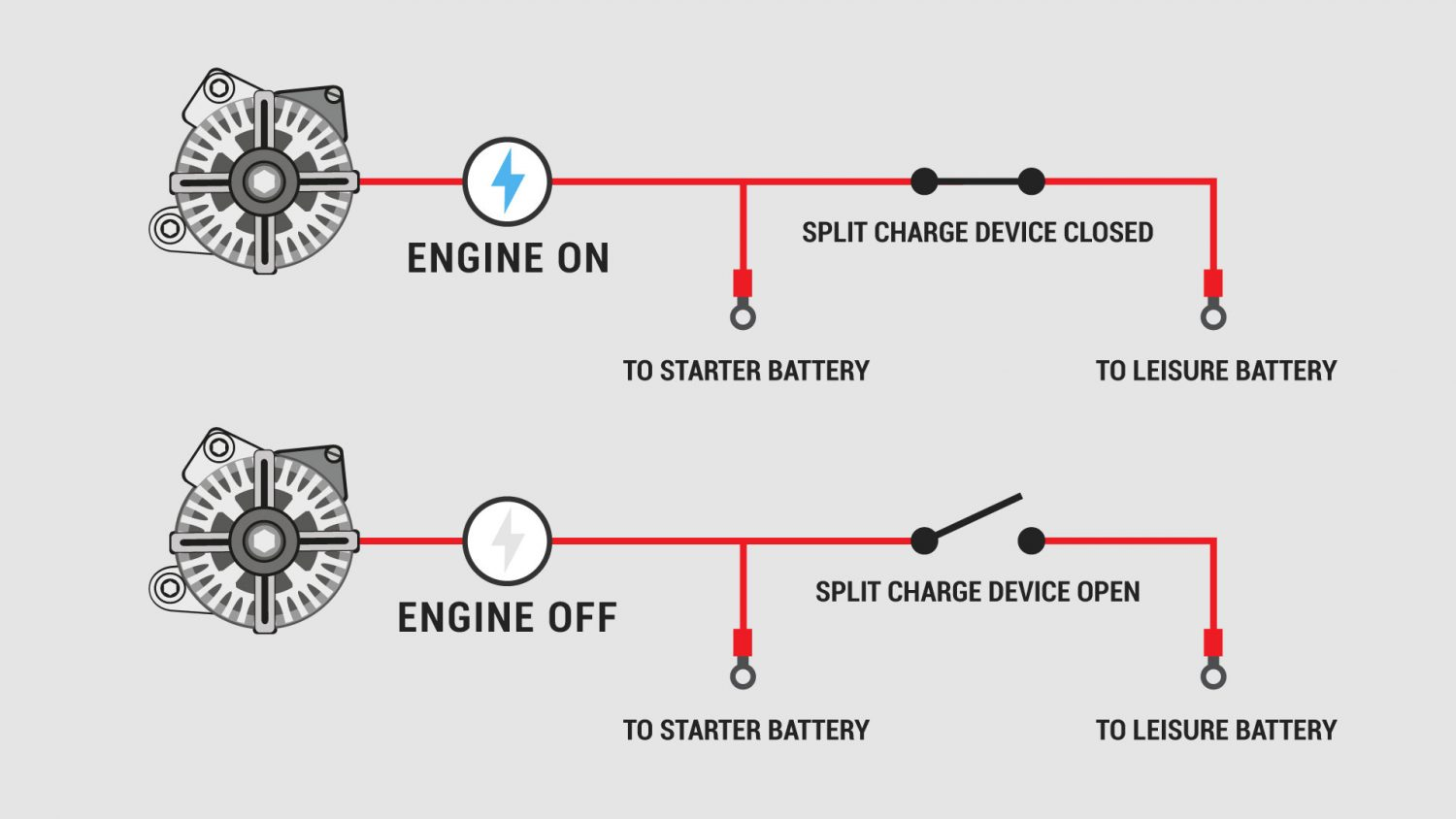 Wiring Diagram Furthermore Dual Battery Isolator Wiring Diagram
