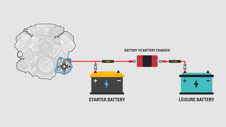 smart alternator battery-to-battery charger