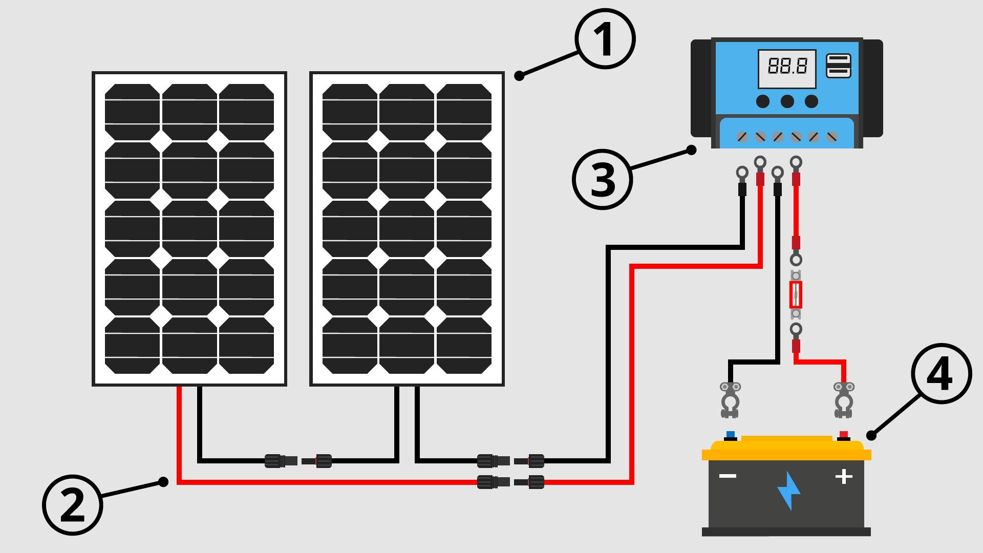 Campervan Solar Wiring Diagram
