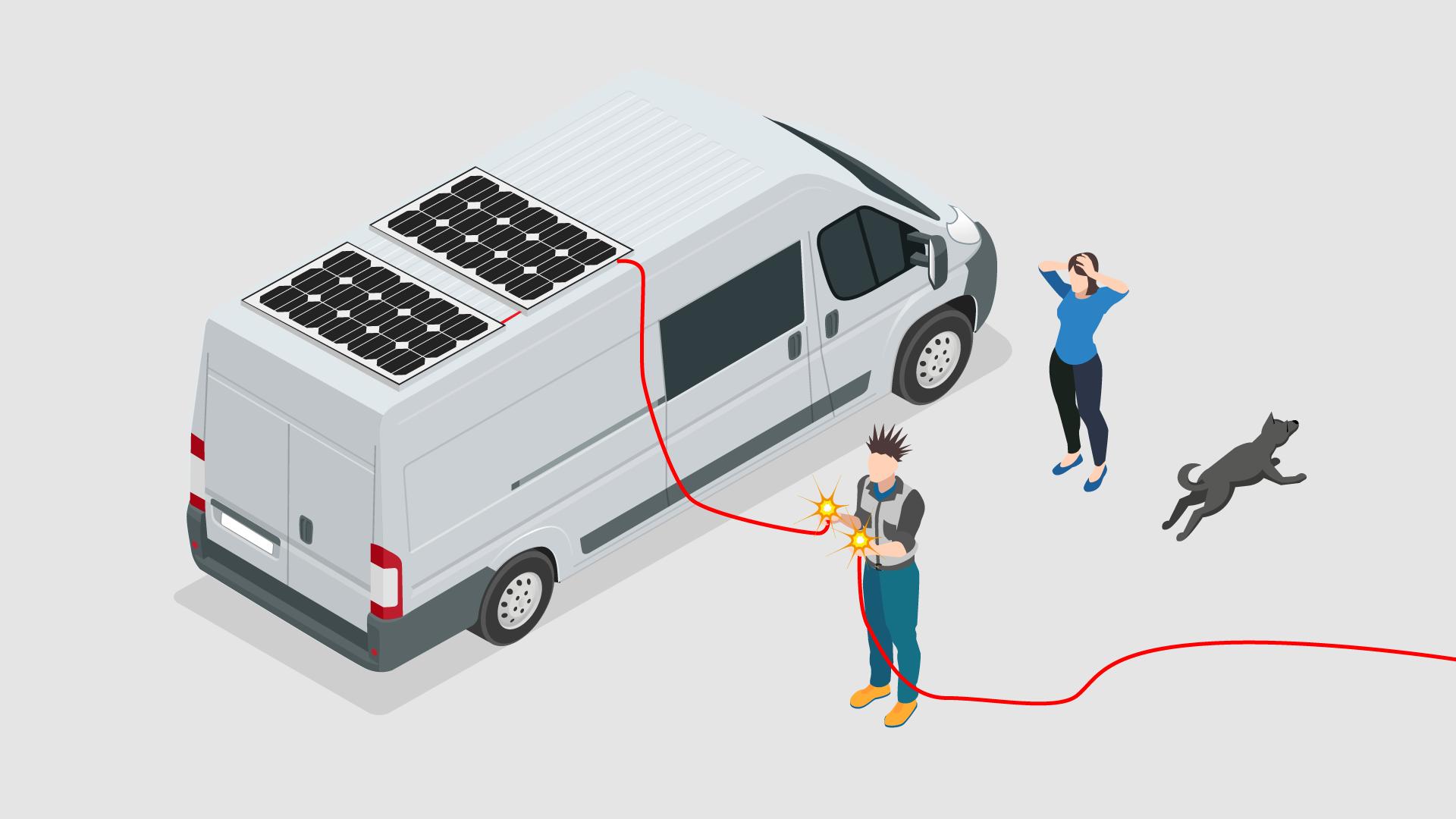 How Do I Wire My Campervan Solar Panels Into My Van