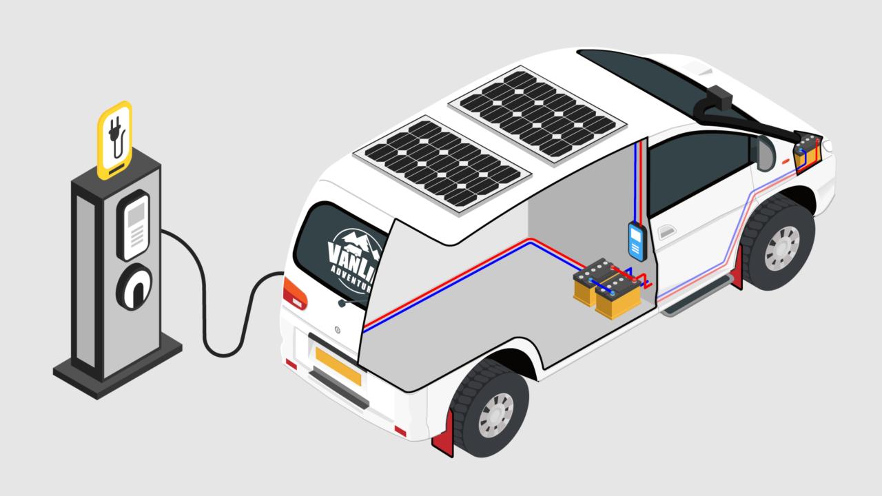 campervan charge system