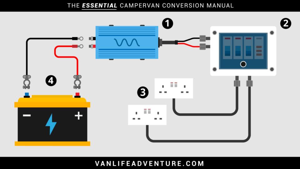 campervan mains power wiring diagram