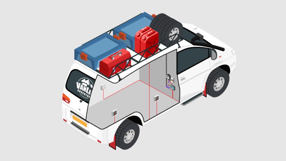 campervan power distribution system