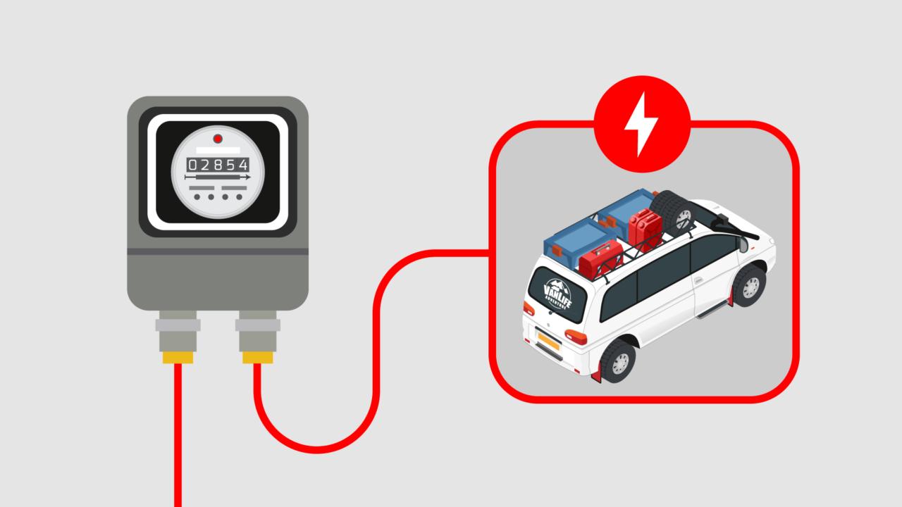 campervan vehcile shore power charge method power