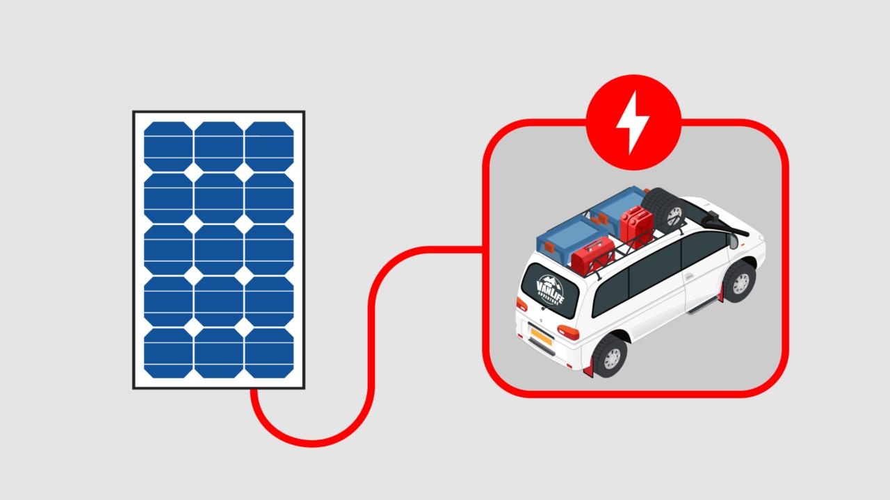 campervan vehcile solar power charge method power 1