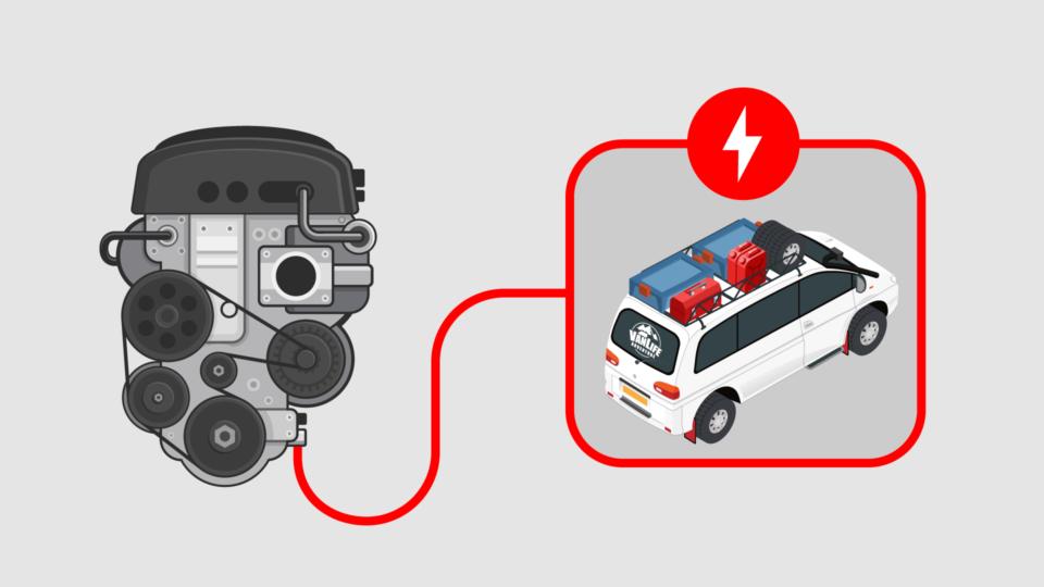 campervan vehcile split charge power method