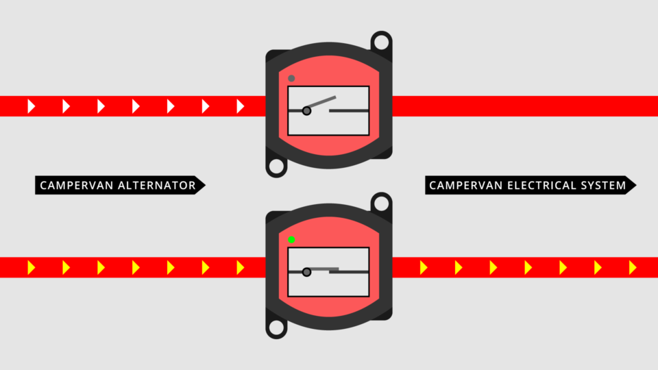 how does a split charge relay work in a campervan rv
