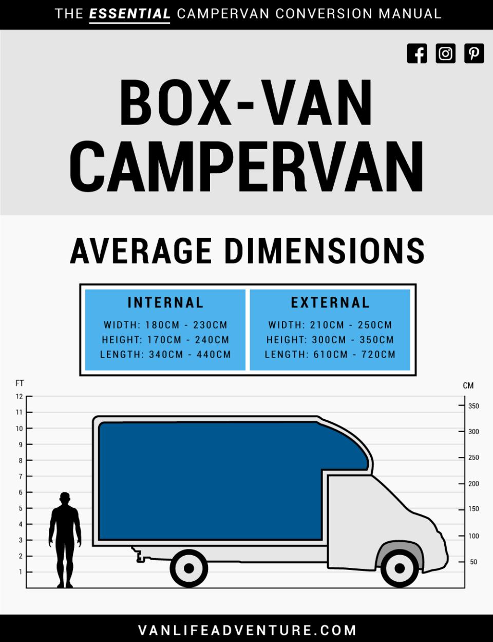 Box-Van Campervan Dimensions