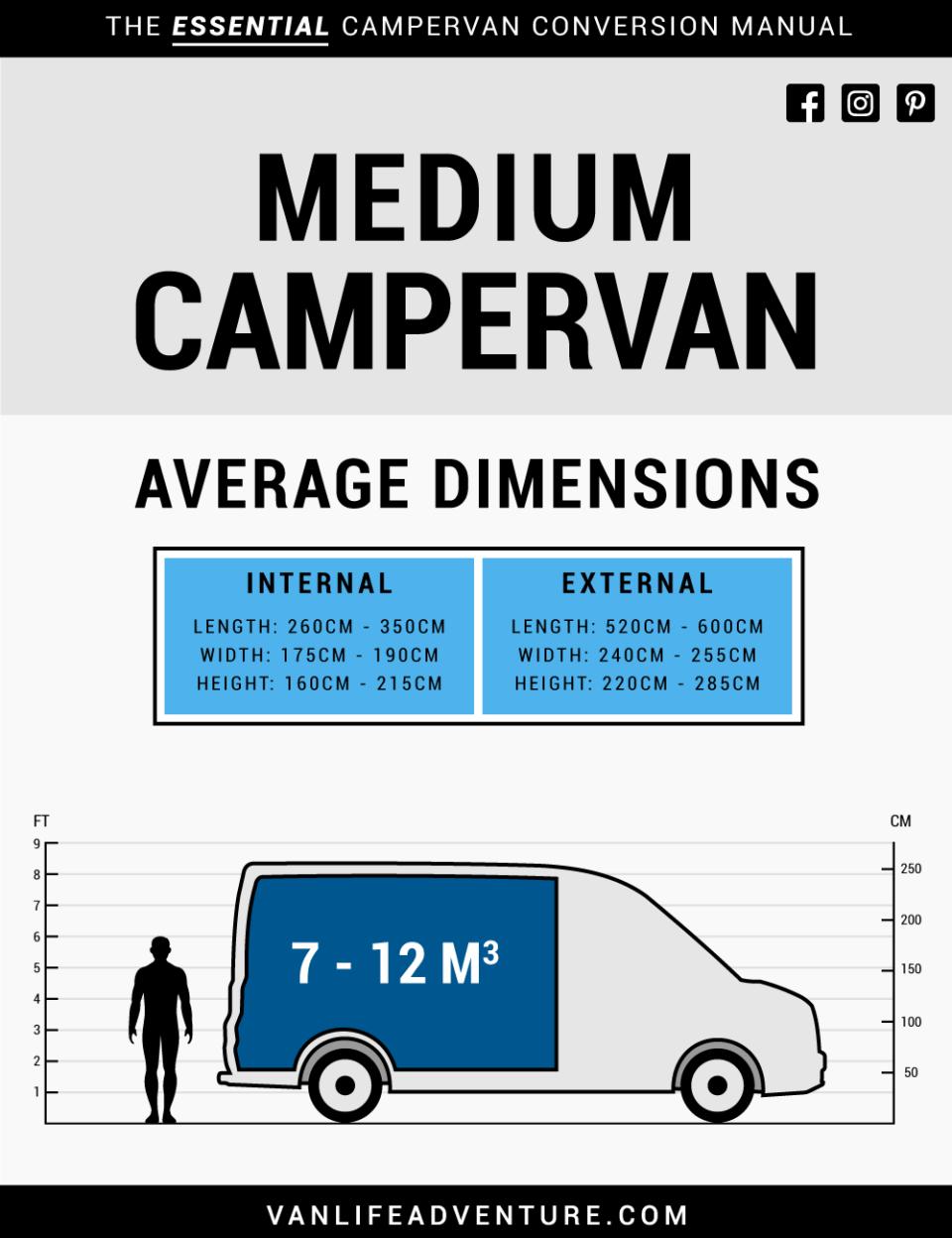 Campervan Sizes Medium Campervan Dimensions Ford Transit Citroen Promaster Ducato