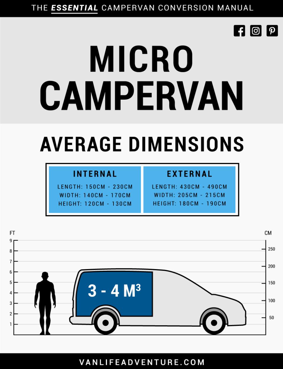 Campervan Sizes Micro Campervan Dimensions VW Ford Peugeot